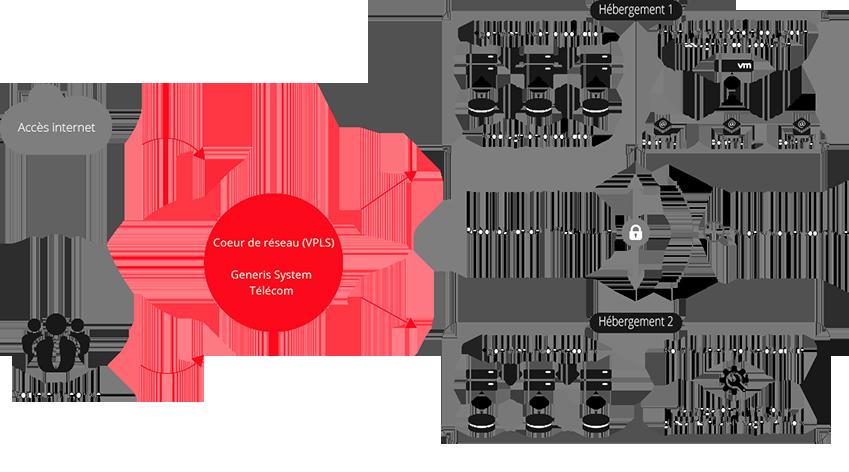 Agil'MAIL - Fonctionnement Messagerie électronique professionnelle Generis System